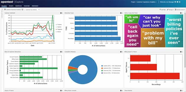 OpenText Explore dashboard